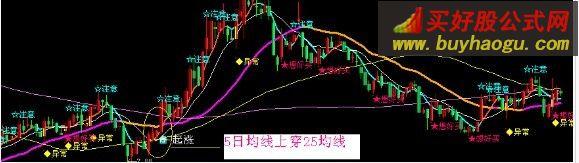 2560著名大师(2560战法)使用选股操作方法