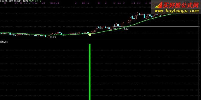 通达信里面,股价在20日均线上面的选股公式,其他 ...